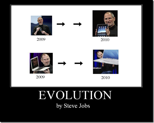 Steve-Jobs-Evolution